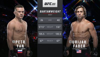 Free Fight: Petr Yan vs Urijah Faber | Call of Duty® Free Fight Series